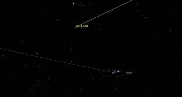 asteroid20170406-kadC--620x349@abc